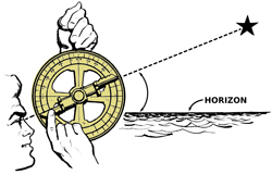 mode d'emploi du sextant outil pour tracer un cap